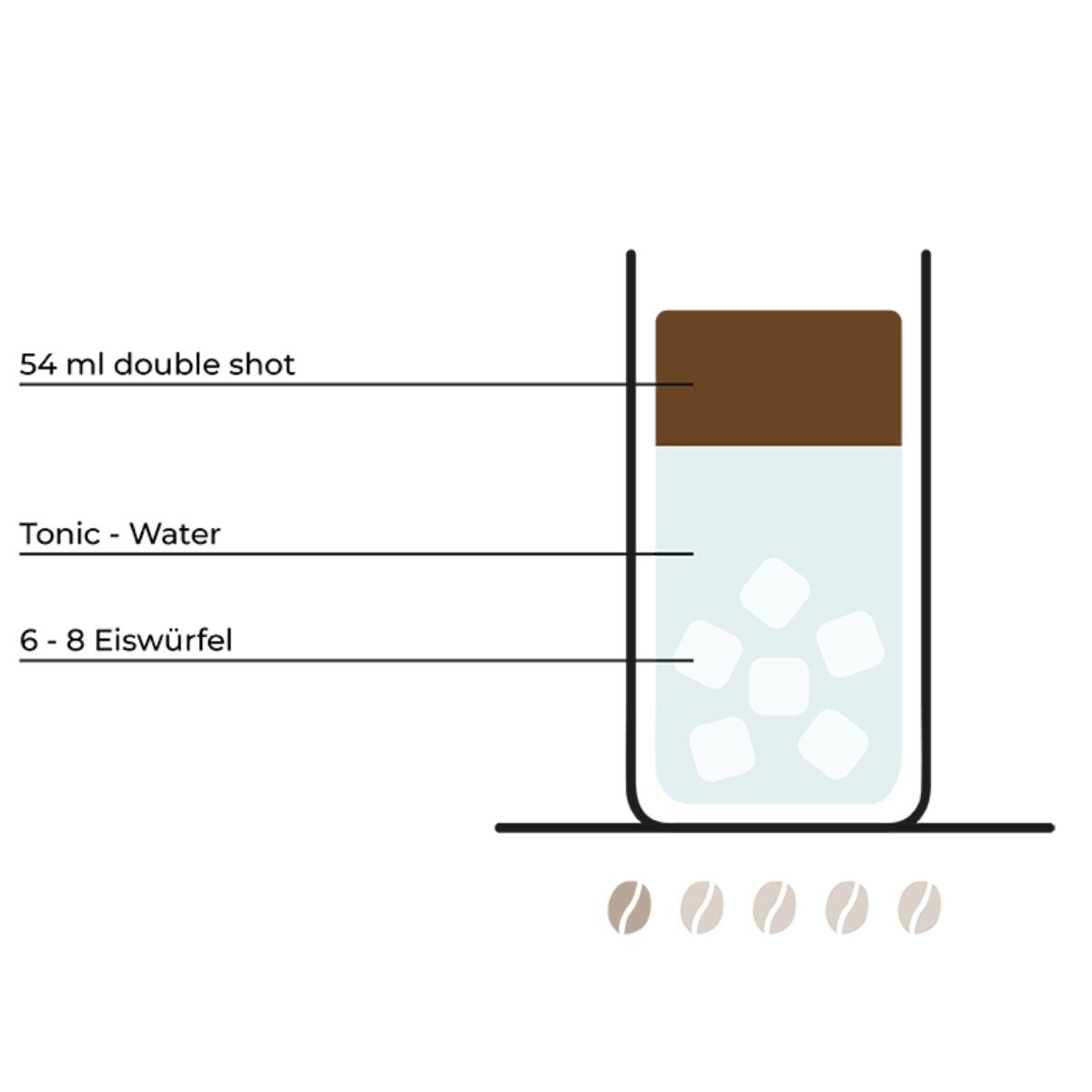 Kaffeetrends (2)