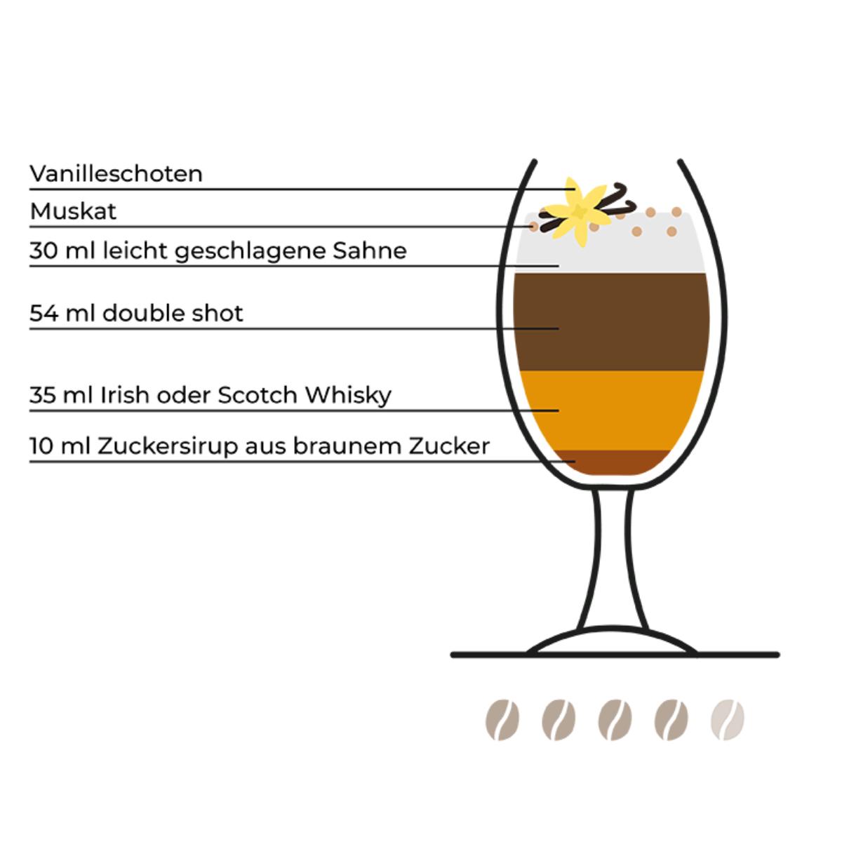 Kaffeetrends (5)