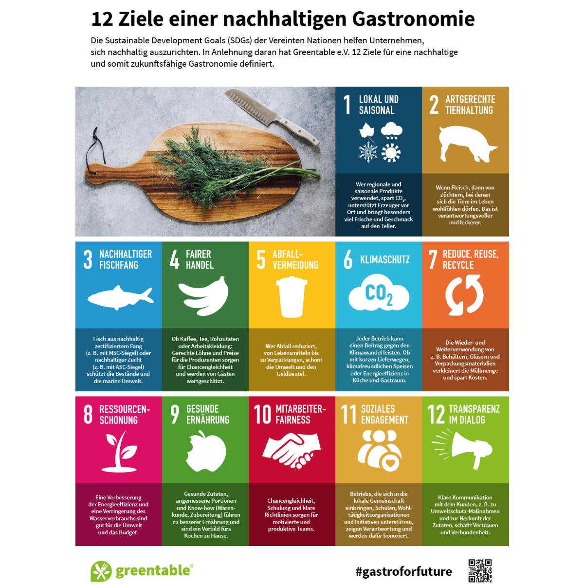 12 Ziele nachhaltiger Gastronomie greentable